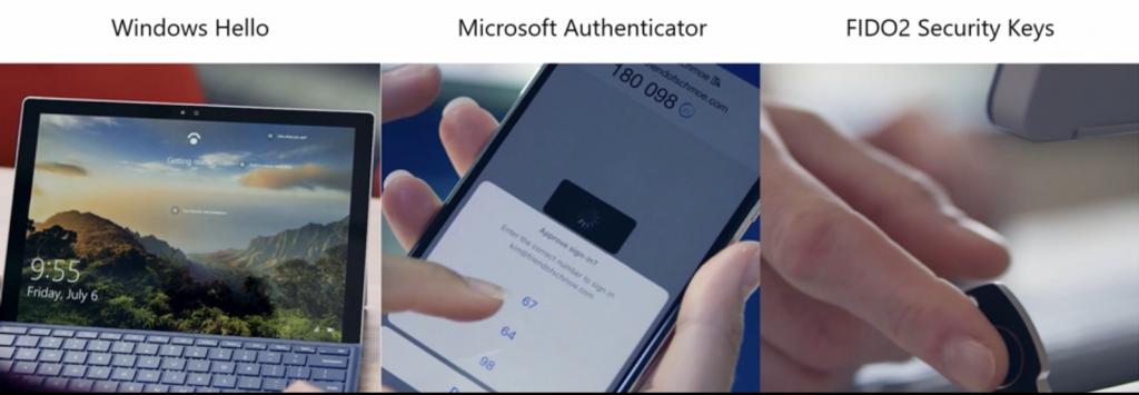Passwordless options in Microsoft Environments.